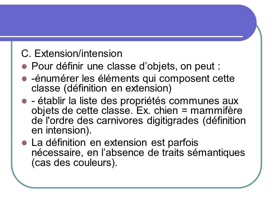 C. Extension/intension Pour définir une classe dobjets, on peut : -énumérer les éléments qui composent cette classe (définition en extension) - établi