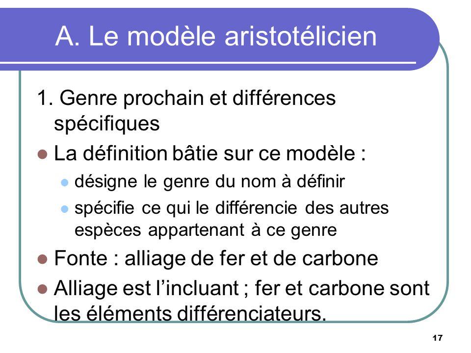 A. Le modèle aristotélicien 1. Genre prochain et différences spécifiques La définition bâtie sur ce modèle : désigne le genre du nom à définir spécifi
