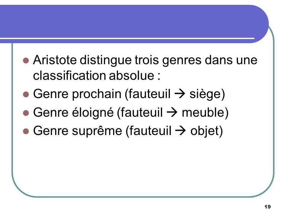 Aristote distingue trois genres dans une classification absolue : Genre prochain (fauteuil siège) Genre éloigné (fauteuil meuble) Genre suprême (faute