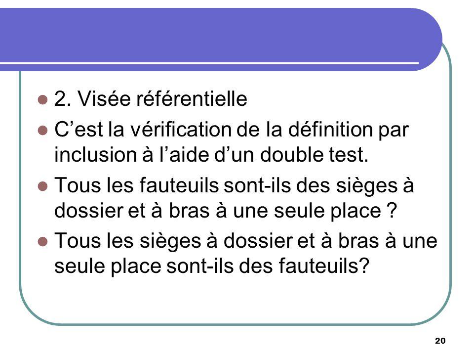 2. Visée référentielle Cest la vérification de la définition par inclusion à laide dun double test. Tous les fauteuils sont-ils des sièges à dossier e