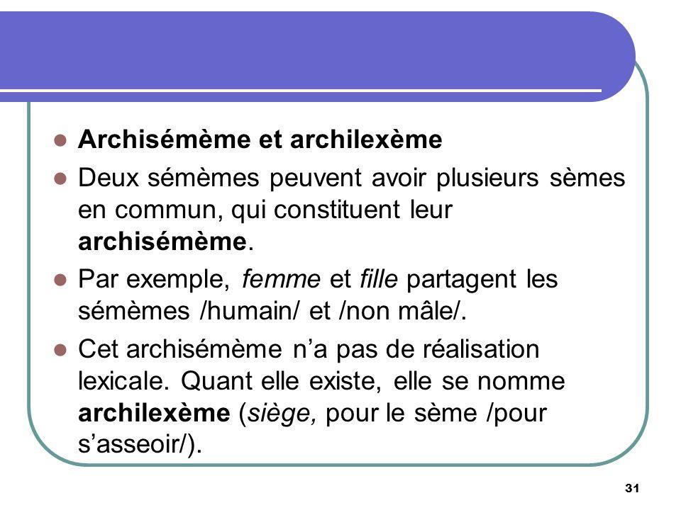 Archisémème et archilexème Deux sémèmes peuvent avoir plusieurs sèmes en commun, qui constituent leur archisémème. Par exemple, femme et fille partage