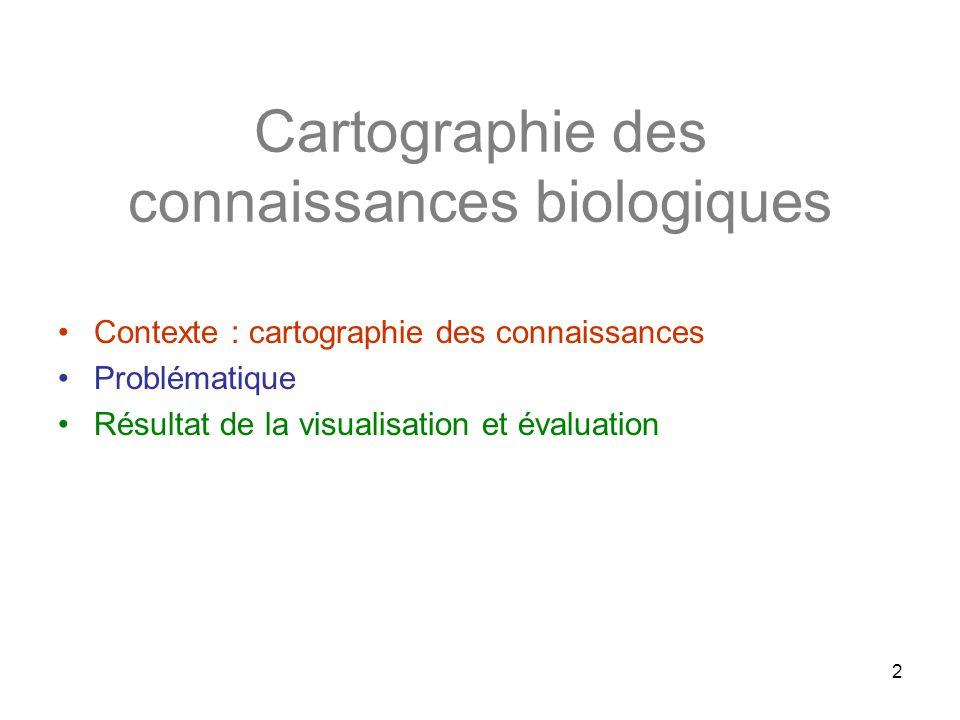 2 Contexte : cartographie des connaissances Problématique Résultat de la visualisation et évaluation Cartographie des connaissances biologiques