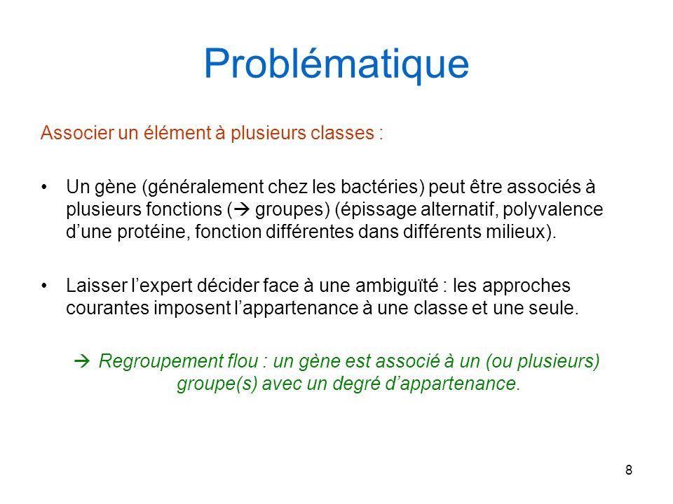 8 Problématique Associer un élément à plusieurs classes : Un gène (généralement chez les bactéries) peut être associés à plusieurs fonctions ( groupes
