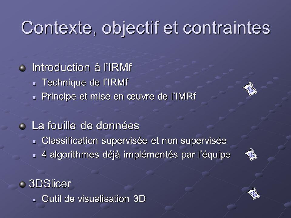 Contexte, objectif et contraintes Introduction à lIRMf Introduction à lIRMf Technique de lIRMf Technique de lIRMf Principe et mise en œuvre de lIMRf P