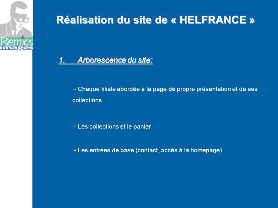 1. Arborescence du site: - Chaque filiale abordée à la page de propre présentation et de ses collections - Les collections et le panier - Les entrées