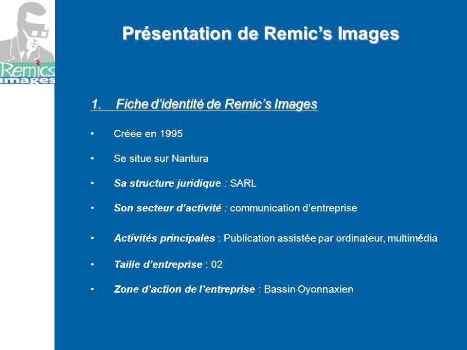 Présentation de Remics Images 1. Fiche didentité de Remics Images Créée en 1995 Se situe sur Nantura Sa structure juridique : SARL Son secteur dactivi