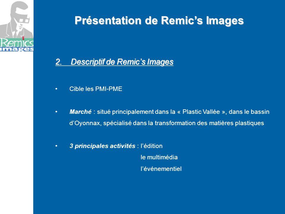 2. Descriptif de Remics Images Cible les PMI-PME Marché : situé principalement dans la « Plastic Vallée », dans le bassin dOyonnax, spécialisé dans la