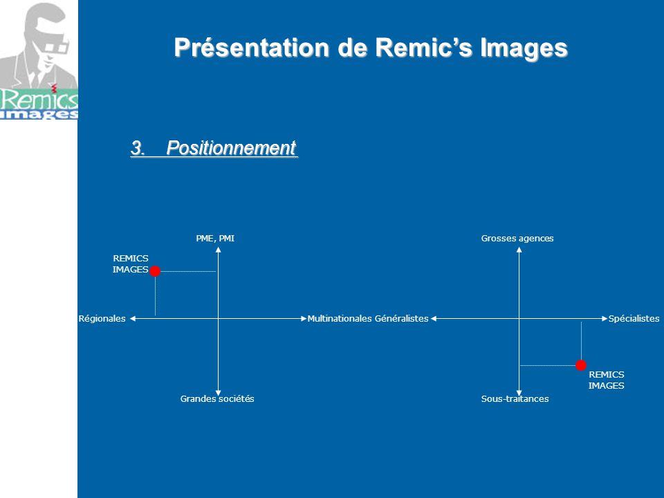 3. Positionnement Présentation de Remics Images PME, PMI RégionalesMultinationales Grandes sociétés Grosses agences GénéralistesSpécialistes Sous-trai