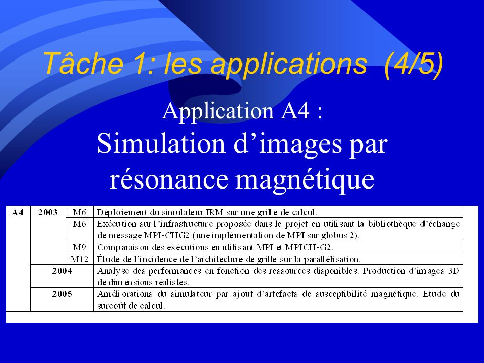 Tâche 1: les applications (4/5) Application A4 : Simulation dimages par résonance magnétique