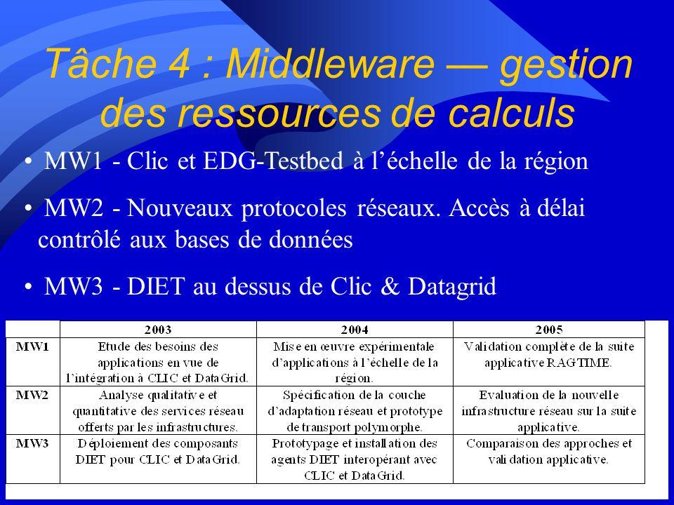 Tâche 4 : Middleware gestion des ressources de calculs MW1 - Clic et EDG-Testbed à léchelle de la région MW2 - Nouveaux protocoles réseaux.