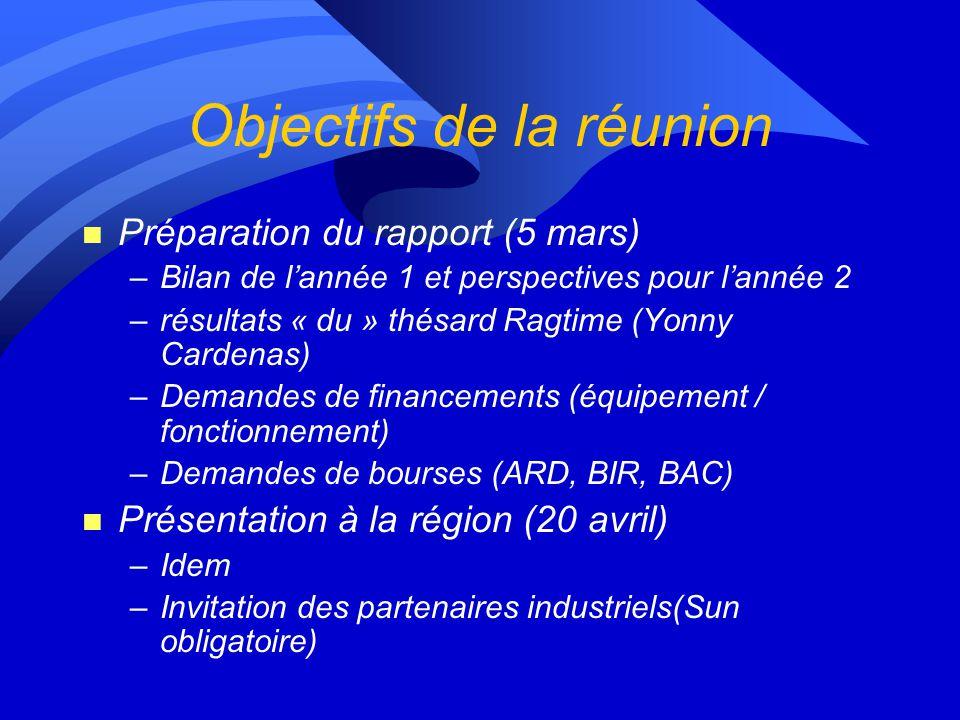 Objectifs de la réunion n Préparation du rapport (5 mars) –Bilan de lannée 1 et perspectives pour lannée 2 –résultats « du » thésard Ragtime (Yonny Ca