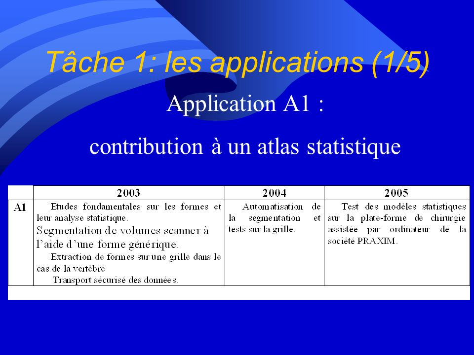 Tâche 1: les applications (1/5) Application A1 : contribution à un atlas statistique