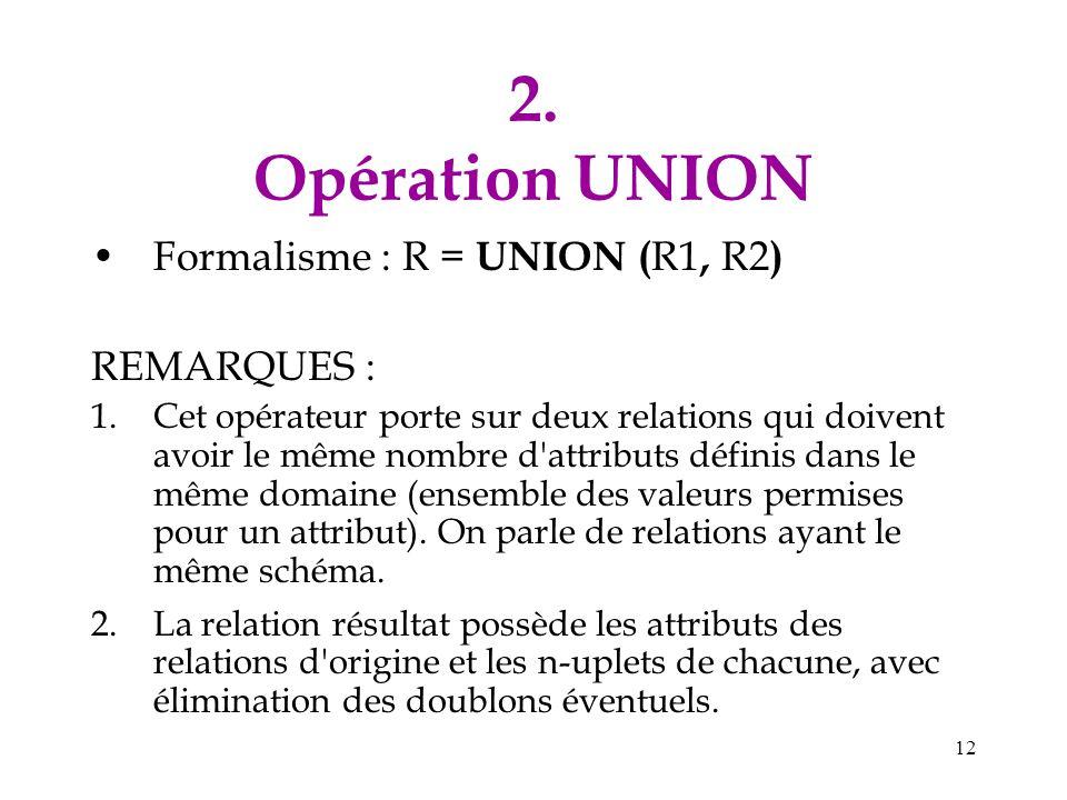 12 2. Opération UNION Formalisme : R = UNION ( R1, R2 ) REMARQUES : 1.Cet opérateur porte sur deux relations qui doivent avoir le même nombre d'attrib