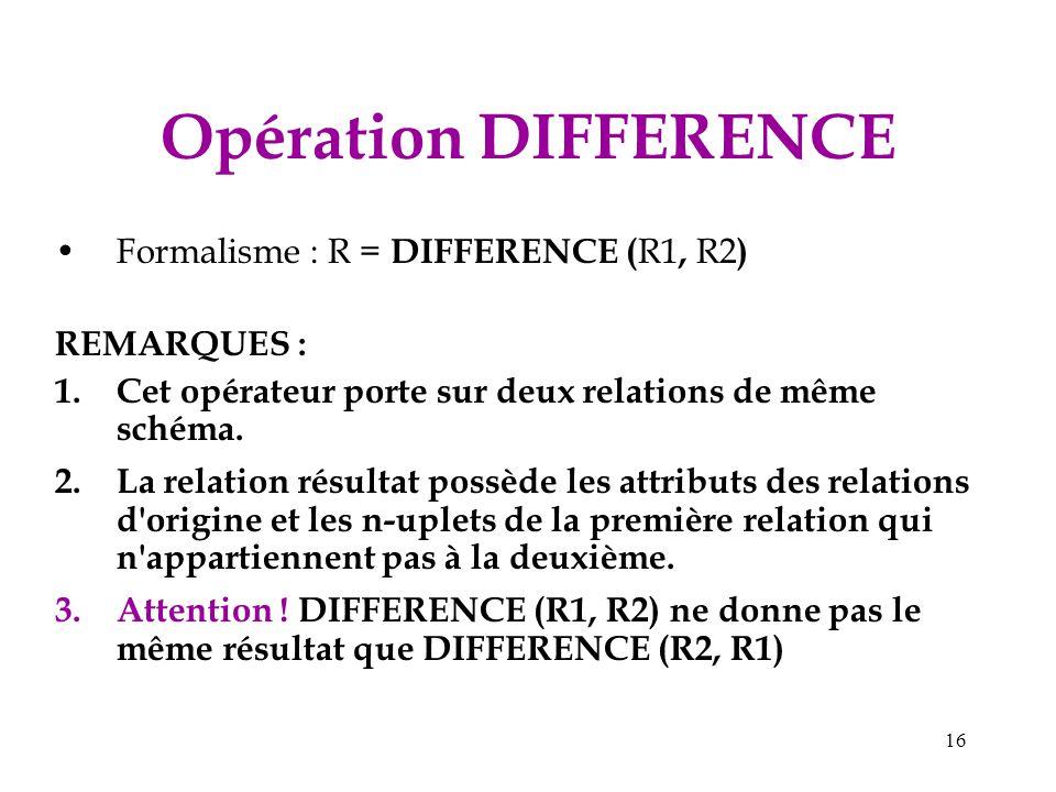 16 Opération DIFFERENCE Formalisme : R = DIFFERENCE ( R1, R2 ) REMARQUES : 1.Cet opérateur porte sur deux relations de même schéma. 2.La relation résu