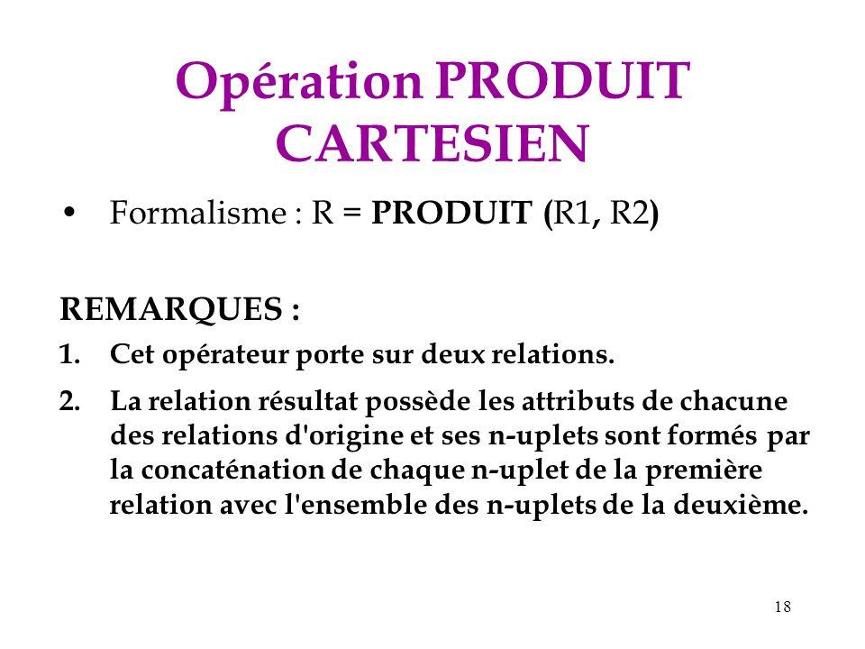 18 Opération PRODUIT CARTESIEN Formalisme : R = PRODUIT ( R1, R2 ) REMARQUES : 1.Cet opérateur porte sur deux relations. 2.La relation résultat possèd