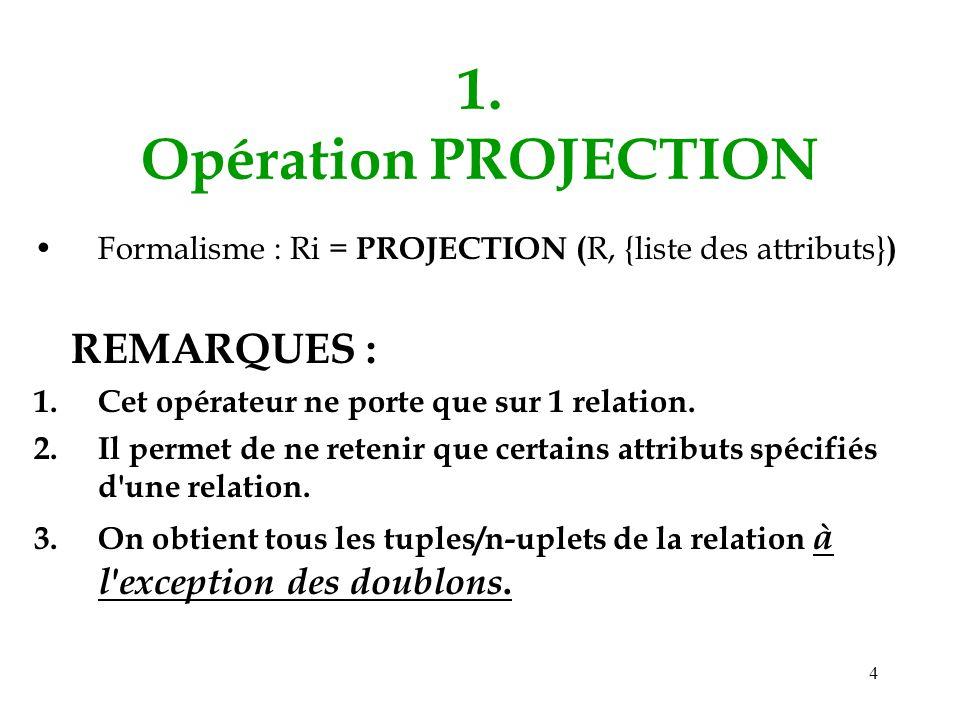 4 Formalisme : Ri = PROJECTION ( R, {liste des attributs} ) REMARQUES : 1.Cet opérateur ne porte que sur 1 relation.