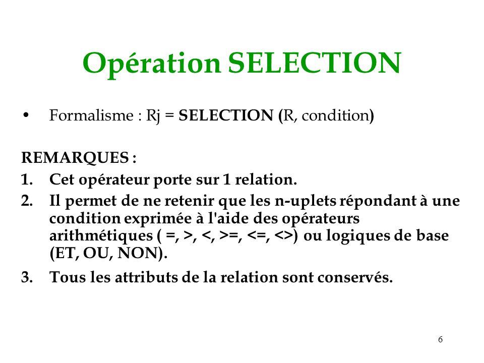 6 Opération SELECTION Formalisme : Rj = SELECTION ( R, condition ) REMARQUES : 1.Cet opérateur porte sur 1 relation. 2.Il permet de ne retenir que les