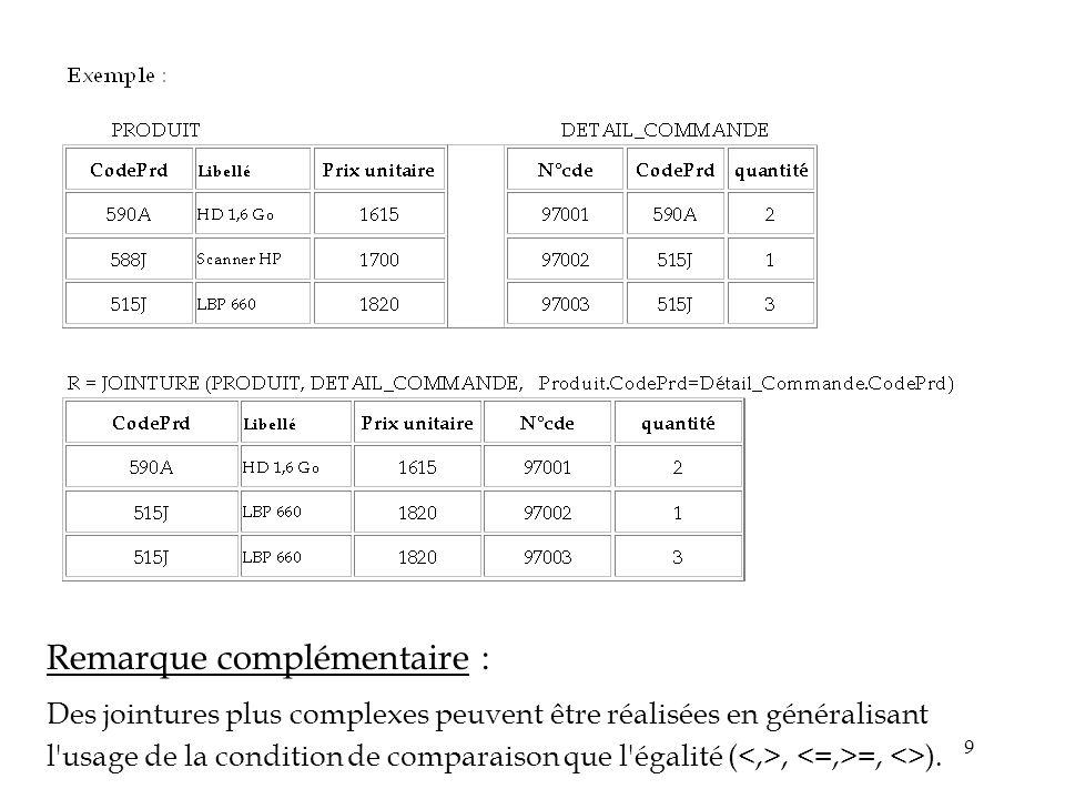 9 Remarque complémentaire : Des jointures plus complexes peuvent être réalisées en généralisant l'usage de la condition de comparaison que l'égalité (