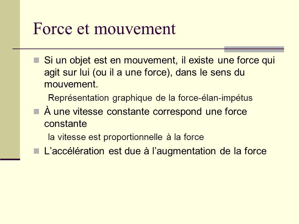 Force et mouvement Si un objet est en mouvement, il existe une force qui agit sur lui (ou il a une force), dans le sens du mouvement. Représentation g