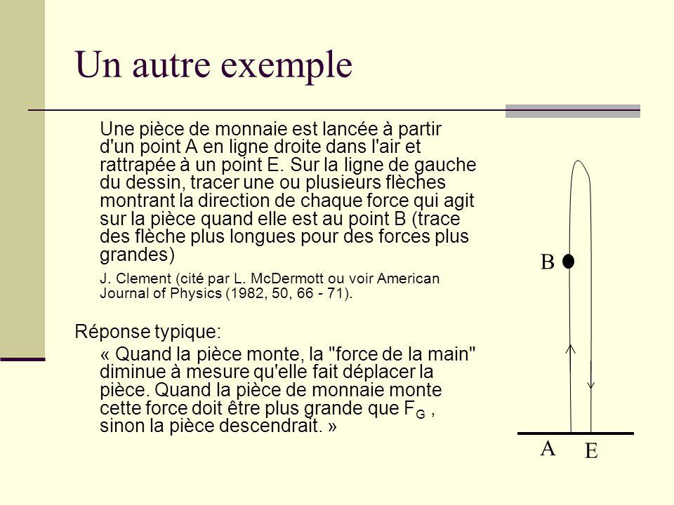 Un autre exemple Une pièce de monnaie est lancée à partir d'un point A en ligne droite dans l'air et rattrapée à un point E. Sur la ligne de gauche du