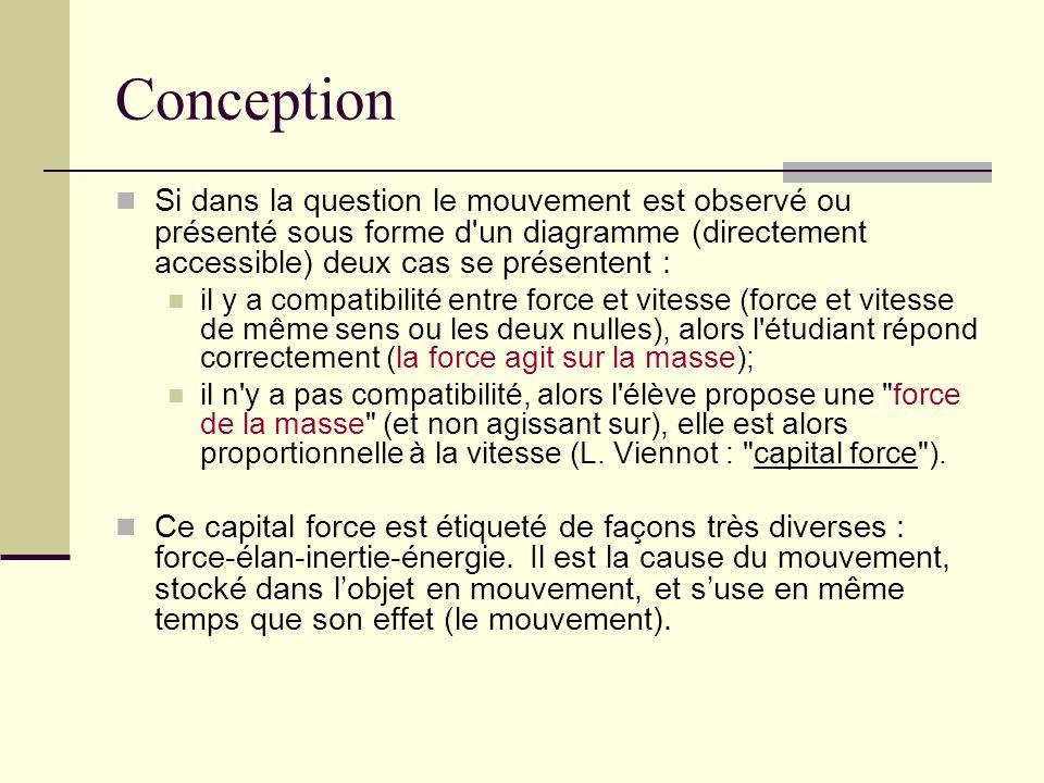 Conception Si dans la question le mouvement est observé ou présenté sous forme d'un diagramme (directement accessible) deux cas se présentent : il y a