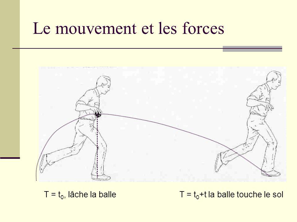 Le mouvement et les forces T = t 0, lâche la balleT = t 0 +t la balle touche le sol