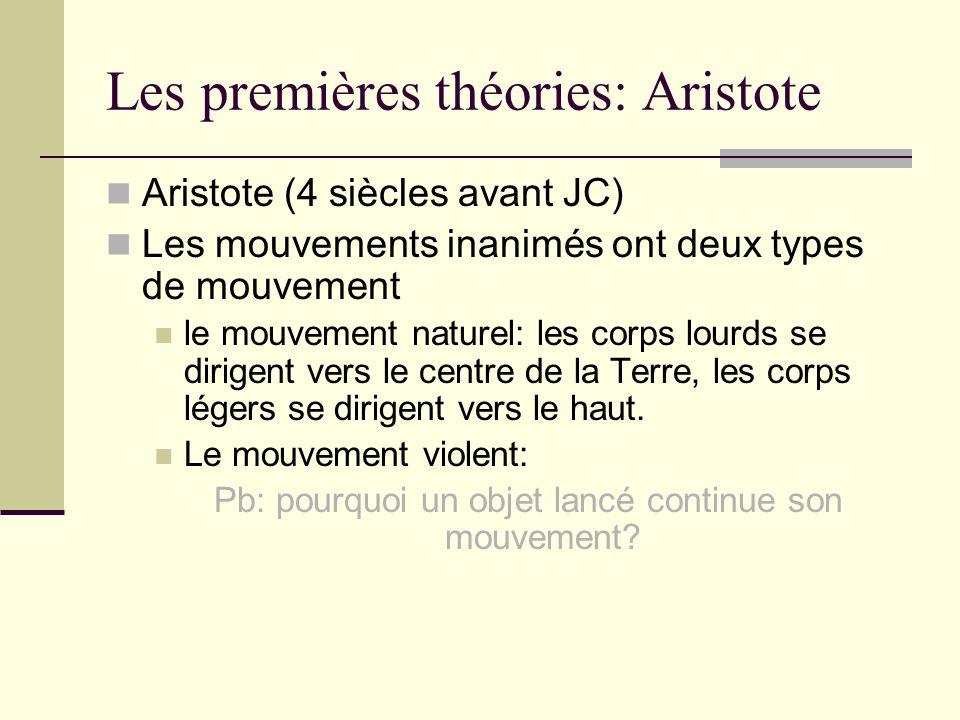 Les premières théories: Aristote Aristote (4 siècles avant JC) Les mouvements inanimés ont deux types de mouvement le mouvement naturel: les corps lou