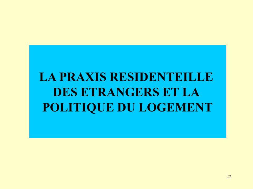 22 LA PRAXIS RESIDENTEILLE DES ETRANGERS ET LA POLITIQUE DU LOGEMENT