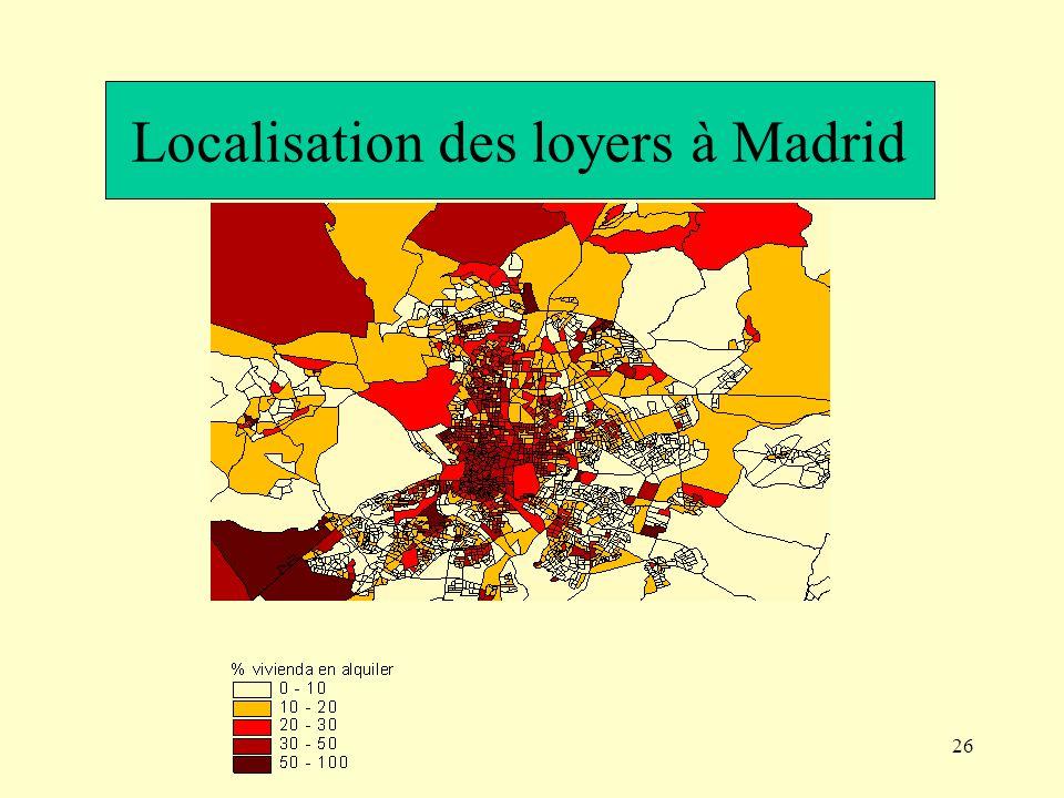 26 Localisation des loyers à Madrid