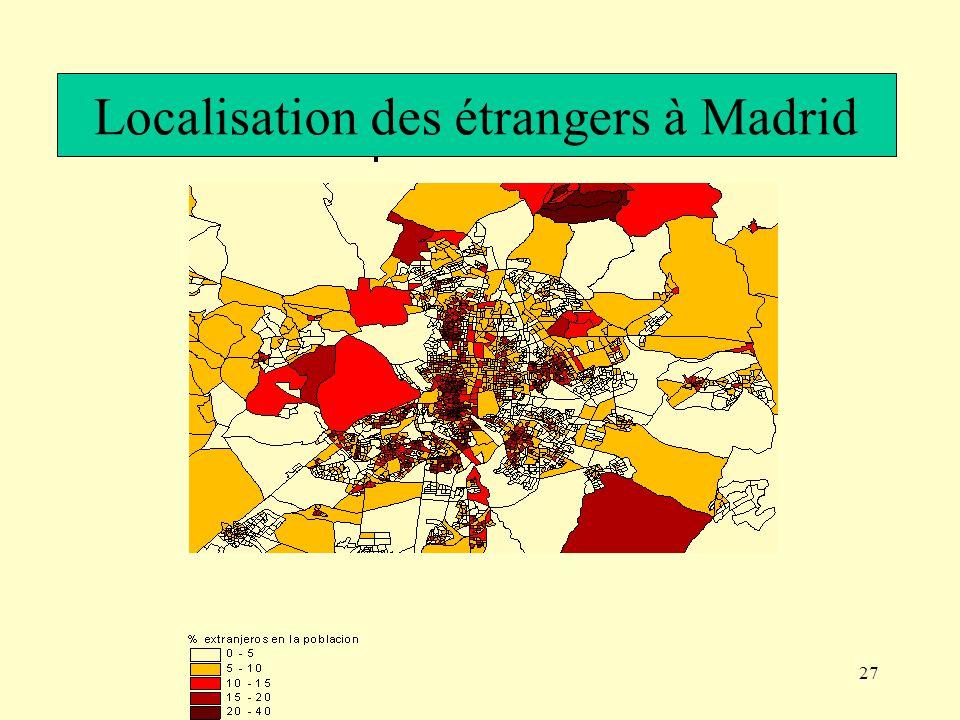 27 Localisation des étrangers à Madrid