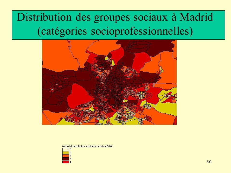 30 Distribution des groupes sociaux à Madrid (catégories socioprofessionnelles)