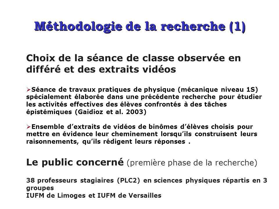 Méthodologie de la recherche (1) Choix de la séance de classe observée en différé et des extraits vidéos Séance de travaux pratiques de physique (méca