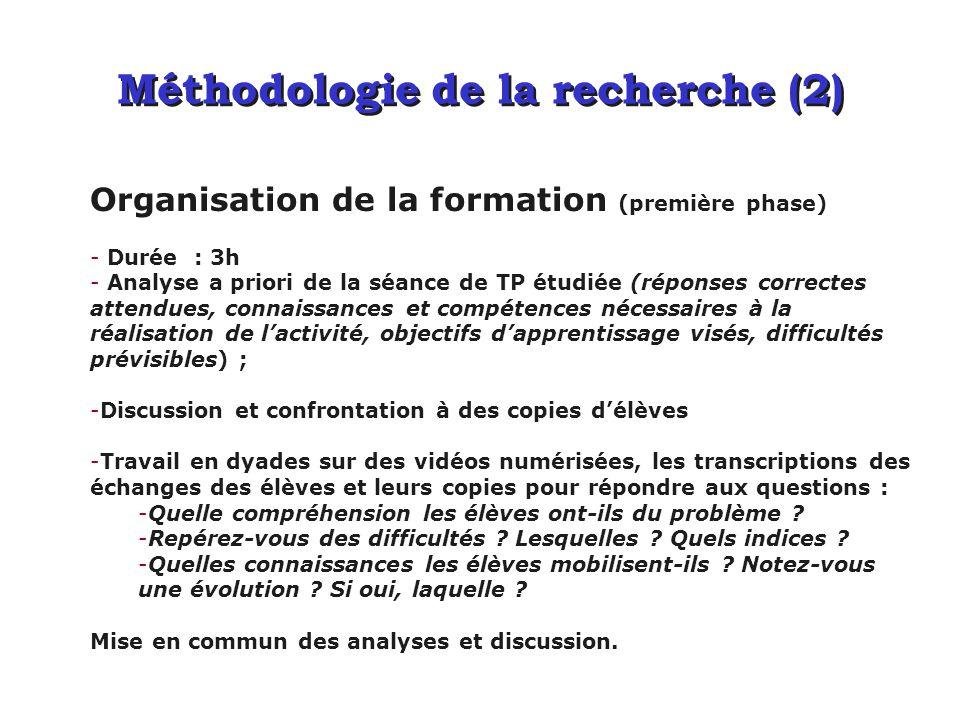 Méthodologie de la recherche (2) Organisation de la formation (première phase) - Durée : 3h - Analyse a priori de la séance de TP étudiée (réponses co