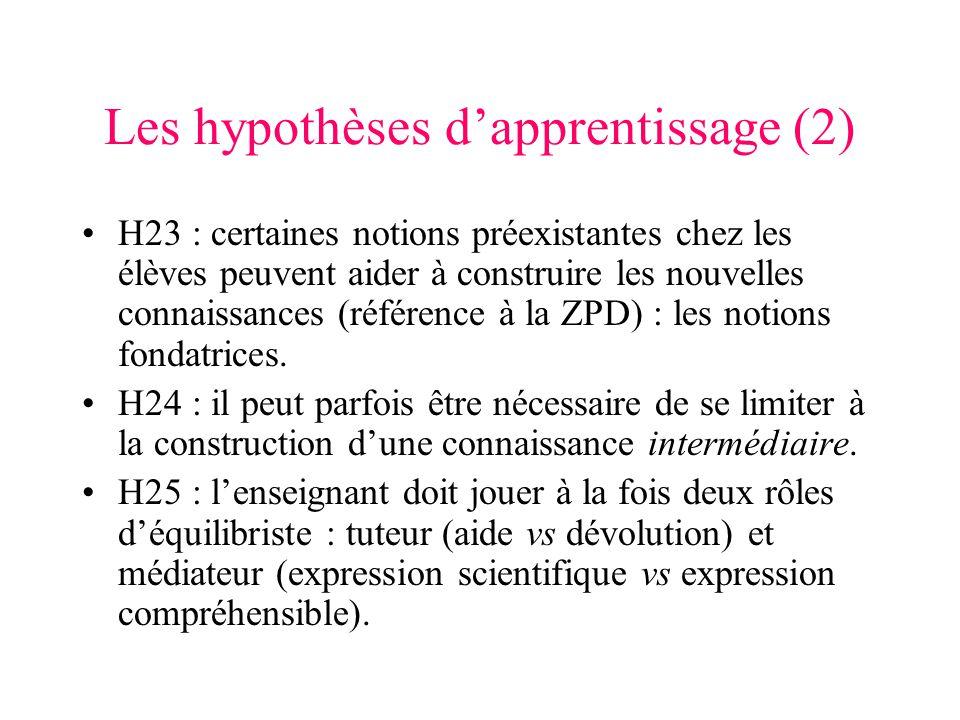 Les hypothèses dapprentissage (2) H23 : certaines notions préexistantes chez les élèves peuvent aider à construire les nouvelles connaissances (référence à la ZPD) : les notions fondatrices.