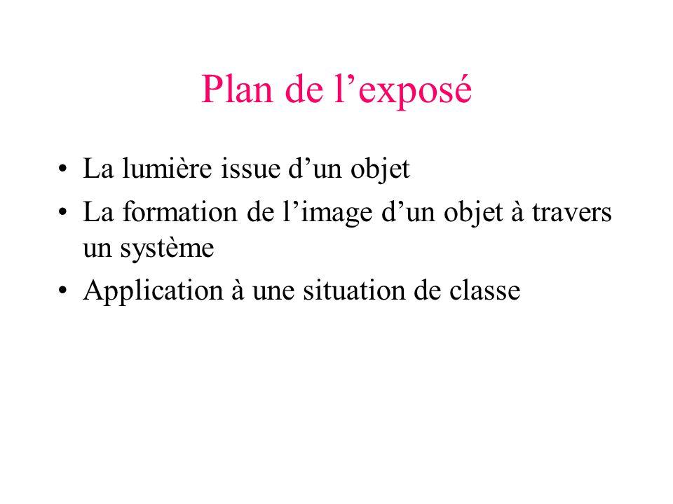 Plan de lexposé La lumière issue dun objet La formation de limage dun objet à travers un système Application à une situation de classe