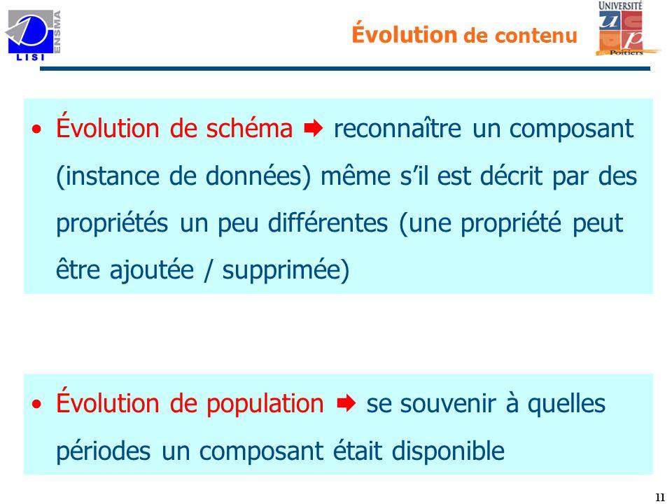 11 Évolution de contenu Évolution de schéma reconnaître un composant (instance de données) même sil est décrit par des propriétés un peu différentes (une propriété peut être ajoutée / supprimée) Évolution de population se souvenir à quelles périodes un composant était disponible