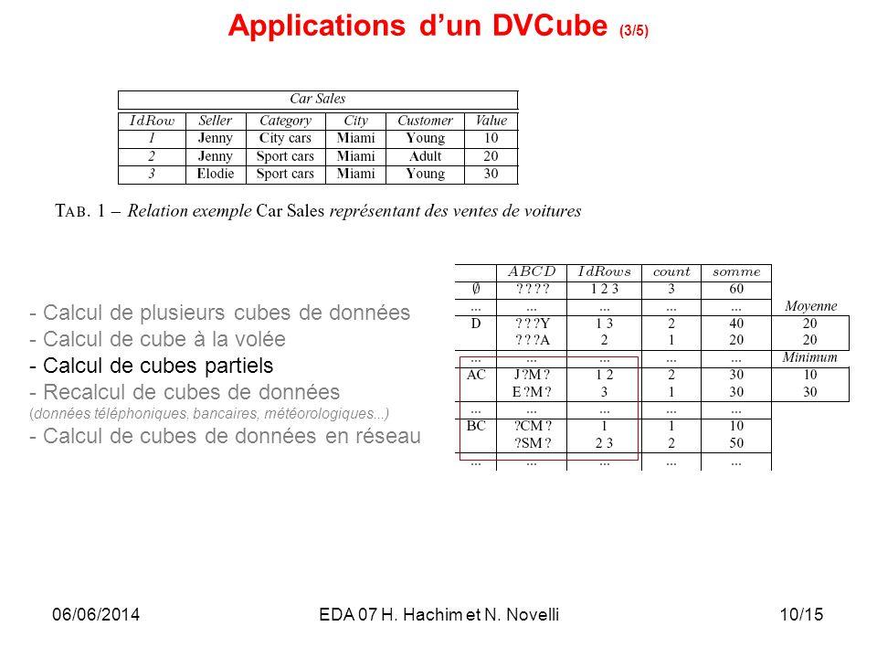 11/15 - Calcul de plusieurs cubes de données - Calcul de cube à la volée - Calcul de cubes partiels - Recalcul de cubes de données (données téléphoniques, bancaires, météorologiques...) - Calcul de cubes de données en réseau 06/06/2014EDA 07 H.