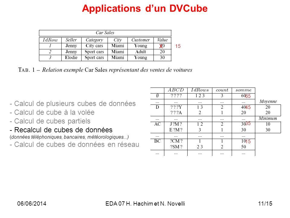 12/15 - Calcul de plusieurs cubes de données - Calcul de cube à la volée - Calcul de cubes partiels - Recalcul de cubes de données (données téléphoniques, bancaires, météorologiques...) - Calcul de cubes de données en réseau 06/06/2014EDA 07 H.
