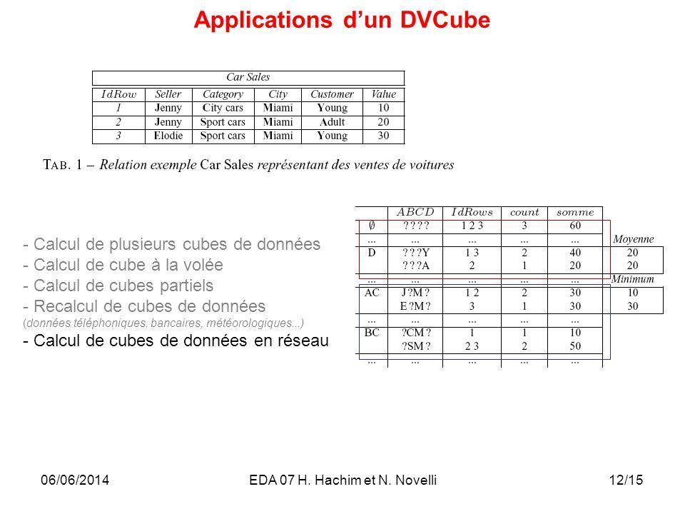 12/15 - Calcul de plusieurs cubes de données - Calcul de cube à la volée - Calcul de cubes partiels - Recalcul de cubes de données (données téléphoniq
