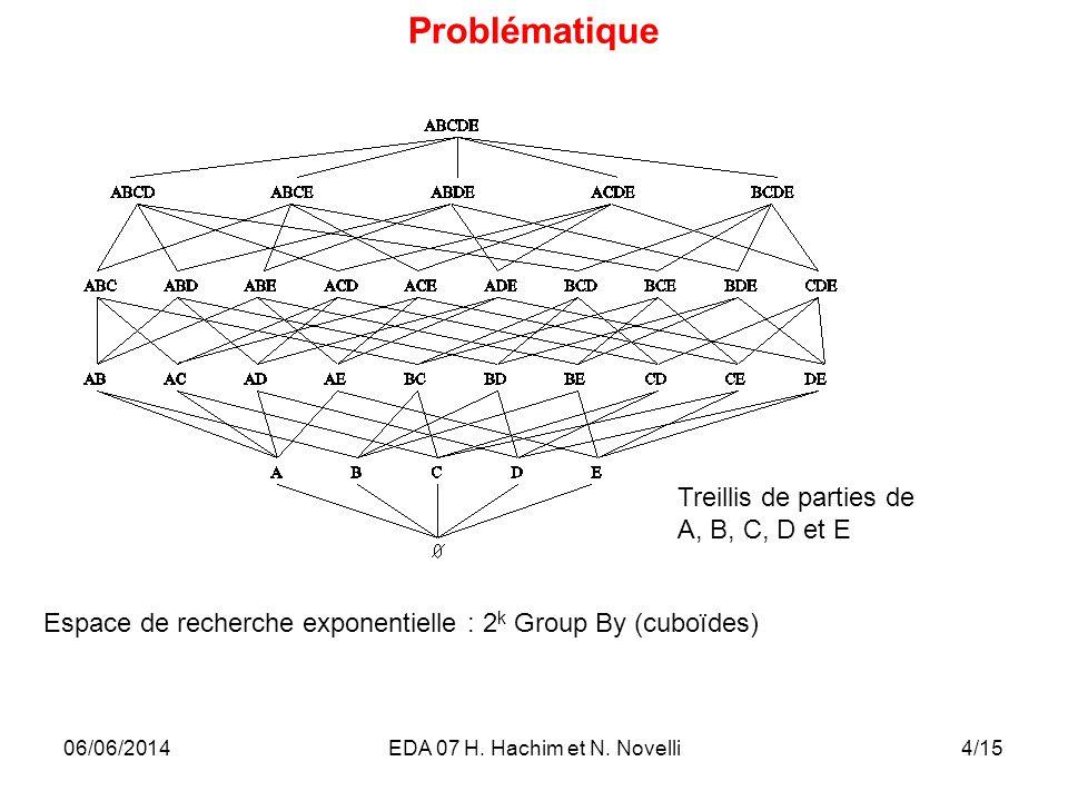 4/15 Treillis de parties de A, B, C, D et E Espace de recherche exponentielle : 2 k Group By (cuboïdes) 06/06/2014EDA 07 H. Hachim et N. Novelli Probl