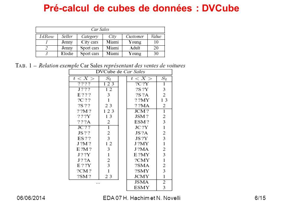6/1506/06/2014EDA 07 H. Hachim et N. Novelli Pré-calcul de cubes de données : DVCube