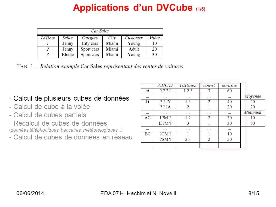 9/15 - Calcul de plusieurs cubes de données - Calcul de cube à la volée - Calcul de cubes partiels - Recalcul de cubes de données (données téléphoniques, bancaires, météorologiques...) - Calcul de cubes de données en réseau 06/06/2014EDA 07 H.