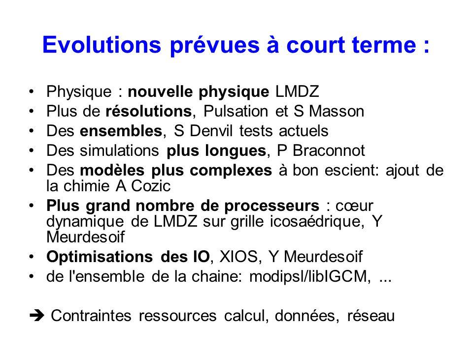 Evolutions prévues à court terme : Physique : nouvelle physique LMDZ Plus de résolutions, Pulsation et S Masson Des ensembles, S Denvil tests actuels
