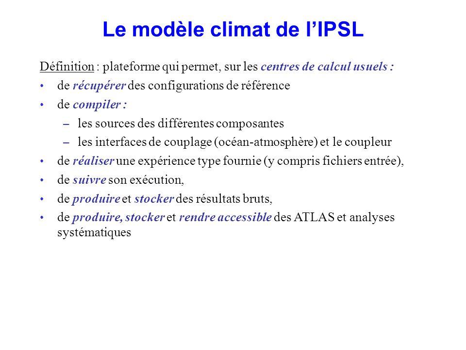 Définition : plateforme qui permet, sur les centres de calcul usuels : de récupérer des configurations de référence de compiler : – les sources des di