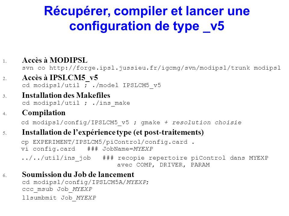 Récupérer, compiler et lancer une configuration de type _v5 1. Accès à MODIPSL svn co http://forge.ipsl.jussieu.fr/igcmg/svn/modipsl/trunk modipsl 2.