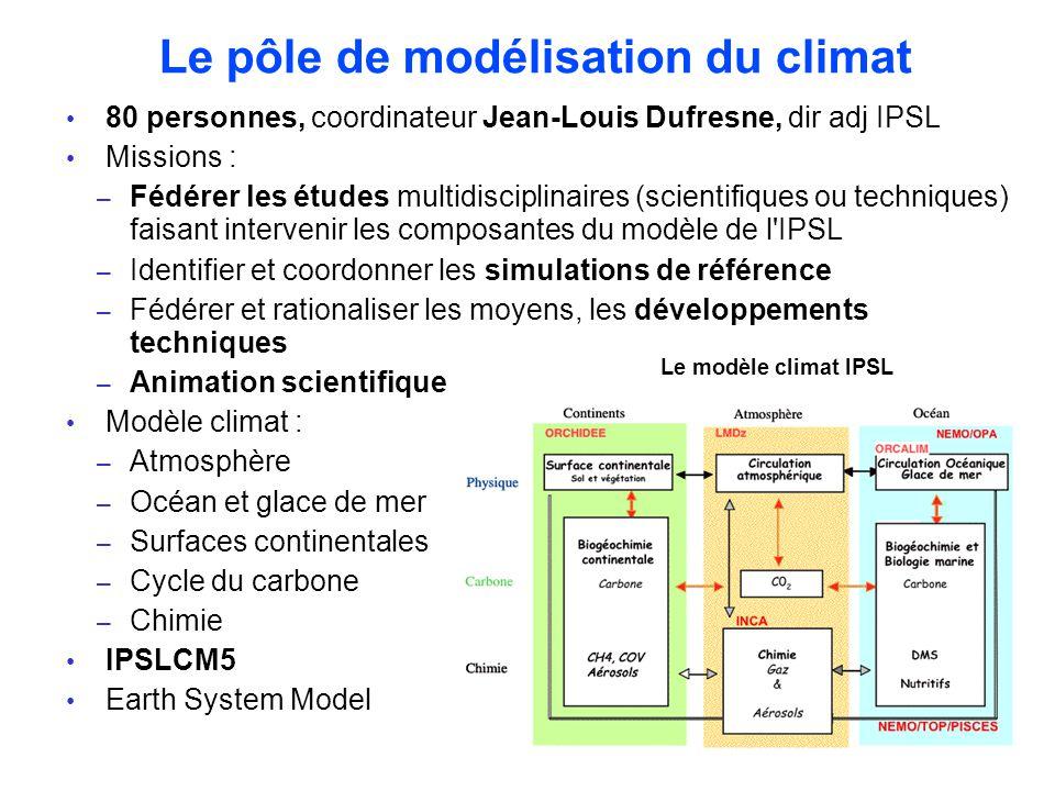Modeling platform (IPSL-ESM) Arnaud Caubel (LSCE) - Marie-Alice Foujols (IPSL) Data Archive and Access Requirements Sébastien Denvil (IPSL) - Karim Ramage (IPSL) Atmospheric and surface physics and dynamics (LMDZ) Frédéric Hourdin (LMD) - Laurent Fairhead (LMD) Ocean and sea ice physics and dynamics (NEMO, LIM) C Ethé (IPSL) - Claire Lévy - Gurvan Madec (LOCEAN ) Atmosphere and ocean interactions (IPSL-CM, different resolutions ) Sébastien Masson (LOCEAN) - Olivier Marti (LSCE) Biogeochemical cycles (PISCES) Laurent Bopp (LSCE) - Patricia Cadule (IPSL) Current and future climate changes Jean-Louis Dufresne(LMD) - Olivier Boucher (LMD) Paleoclimate and last millennium Pascale Braconnot - Masa Kageyama (LSCE) Near-term prediction (seasonal to decadal) Eric Guilyardi (LOCEAN) - Juliette Mignot (LOCEAN) Evaluation of the models, present-day and future climate change analysis Sandrine Bony (LMD) - Patricia Cadule (IPSL) - Marion Marchand (LATMOS) - Juliette Mignot (LOCEAN) – Jérôme Servonnat (LSCE) Regional climates Robert Vautard (LSCE), Laurent Li (LMD) Atmospheric chemistry and aerosols (INCA, INCA_aer, Reprobus) Anne Cozic (LSCE) - M.