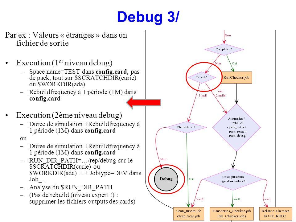 Debug 3/ Par ex : Valeurs « étranges » dans un fichier de sortie Execution (1 er niveau debug) –Space name=TEST dans config.card, pas de pack, tout su