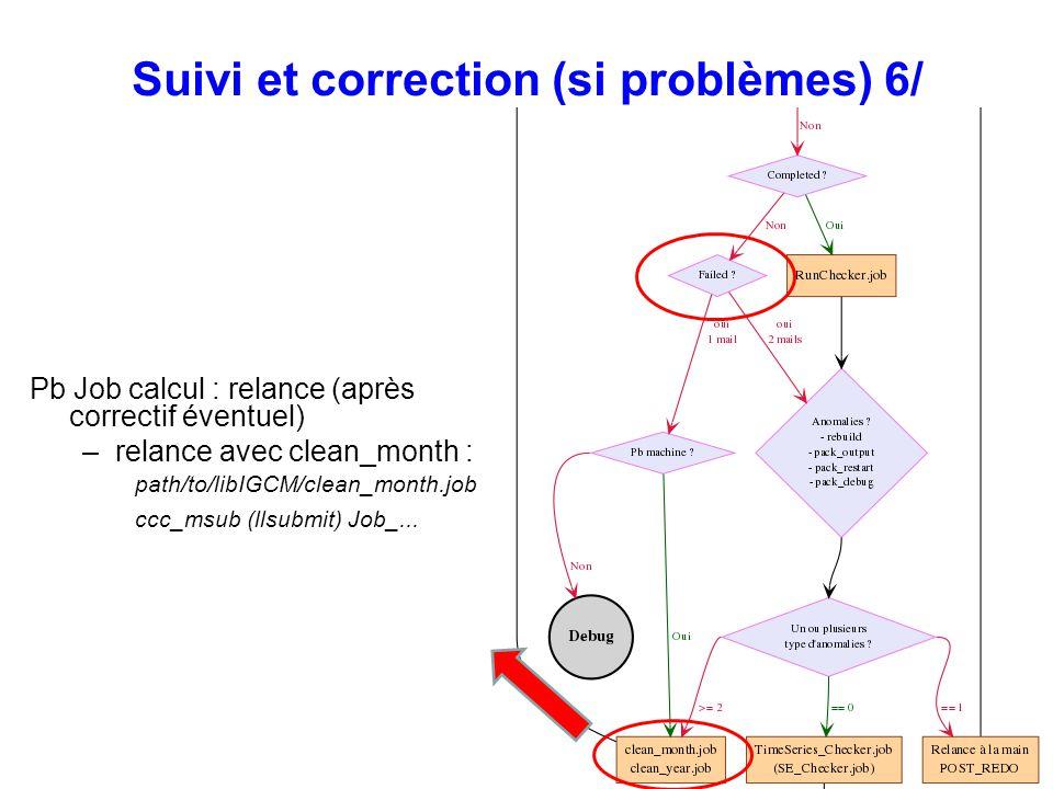 Suivi et correction (si problèmes) 6/ Pb Job calcul : relance (après correctif éventuel) –relance avec clean_month : path/to/libIGCM/clean_month.job c