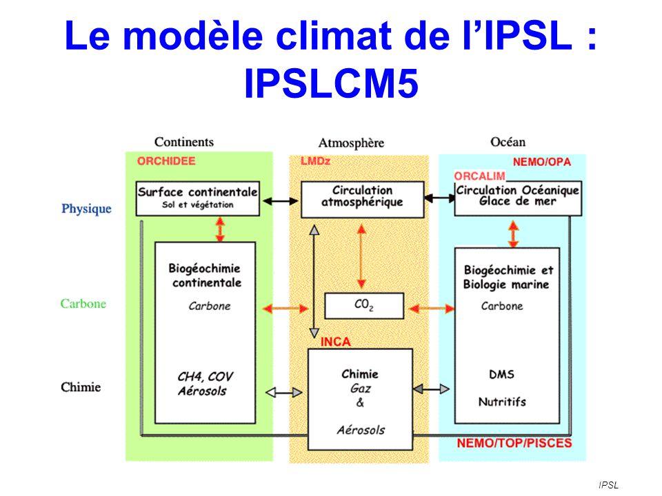 Quelques Enjeux pour les simulations climatiques Des questions de plus en plus précises impliquant : de nombreuses échelles de temps et despace (global au local, quelques années à quelques décennies) Evolution des caractéristiques de la météorologies et de la variabilité climatique (heure à décennale) Couplages entre le climat et les cycles biogéochimiques (gaz à effet de serre, aérosols, cycle du carbone, utilisation des terres,…) Ensembles Résolution Complexité GIEC (simulations coordonnées) : Ensembles de projections climatiques suivant différents scénarios socioéconomiques À 3° de résolution : 380 cœurs pendant 2 ans (exercice actuel) À 2° de résolution : 840 cœurs pendant 2 ans (exercice en cours) À 1/3° de résolution : 500000 cœurs pendant 2 ans (à venir?)