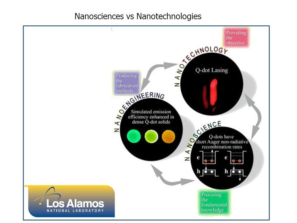 Nanosciences vs Nanotechnologies